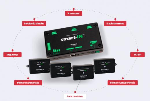 automocao-smart-in-g2-b
